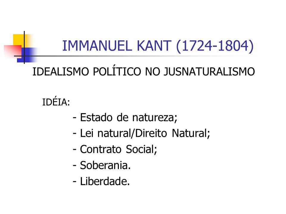 IDEALISMO POLÍTICO NO JUSNATURALISMO