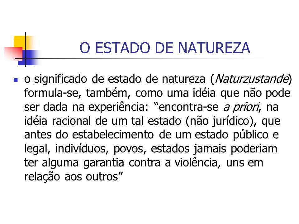 O ESTADO DE NATUREZA