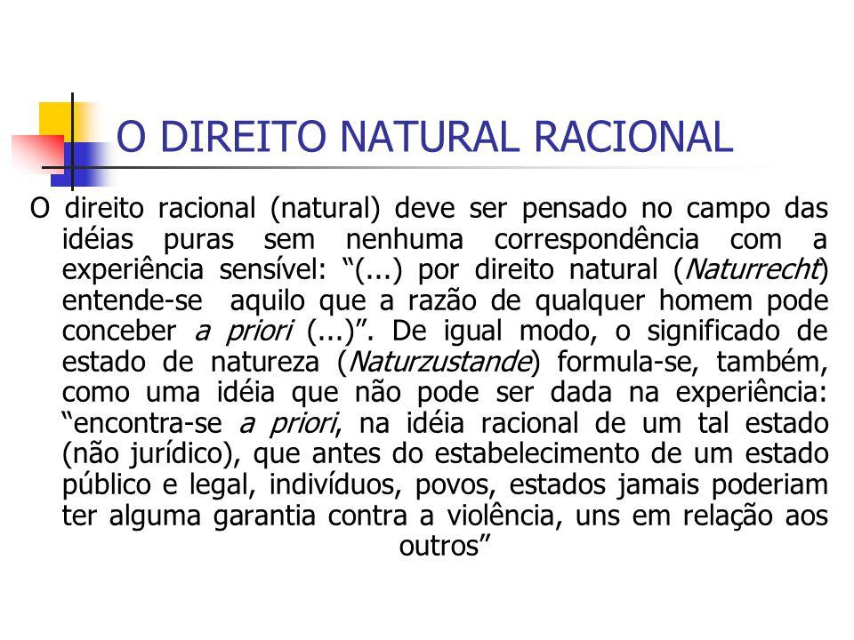 O DIREITO NATURAL RACIONAL
