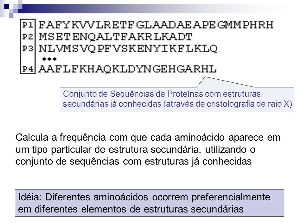 Conjunto de Sequências de Proteínas com estruturas secundárias já conhecidas (através de cristolografia de raio X)