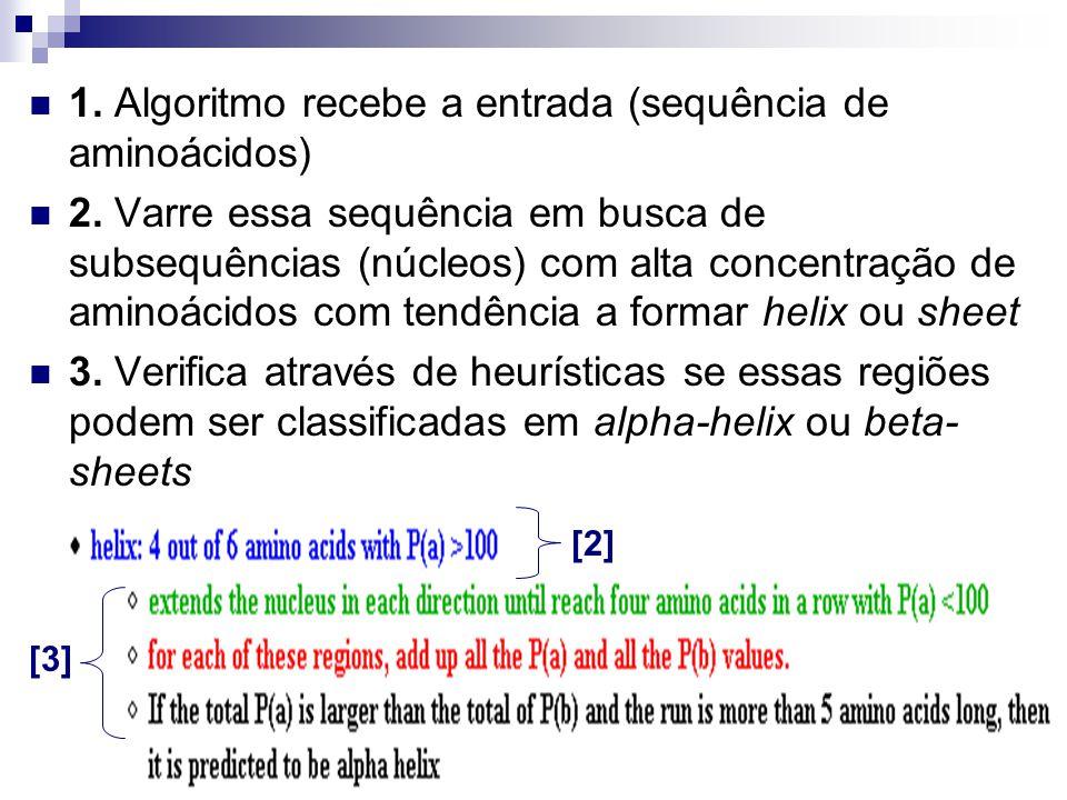 1. Algoritmo recebe a entrada (sequência de aminoácidos)