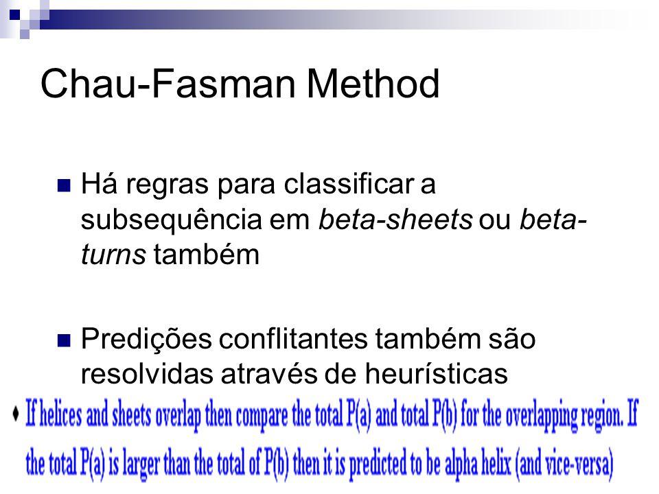 Chau-Fasman Method Há regras para classificar a subsequência em beta-sheets ou beta-turns também.