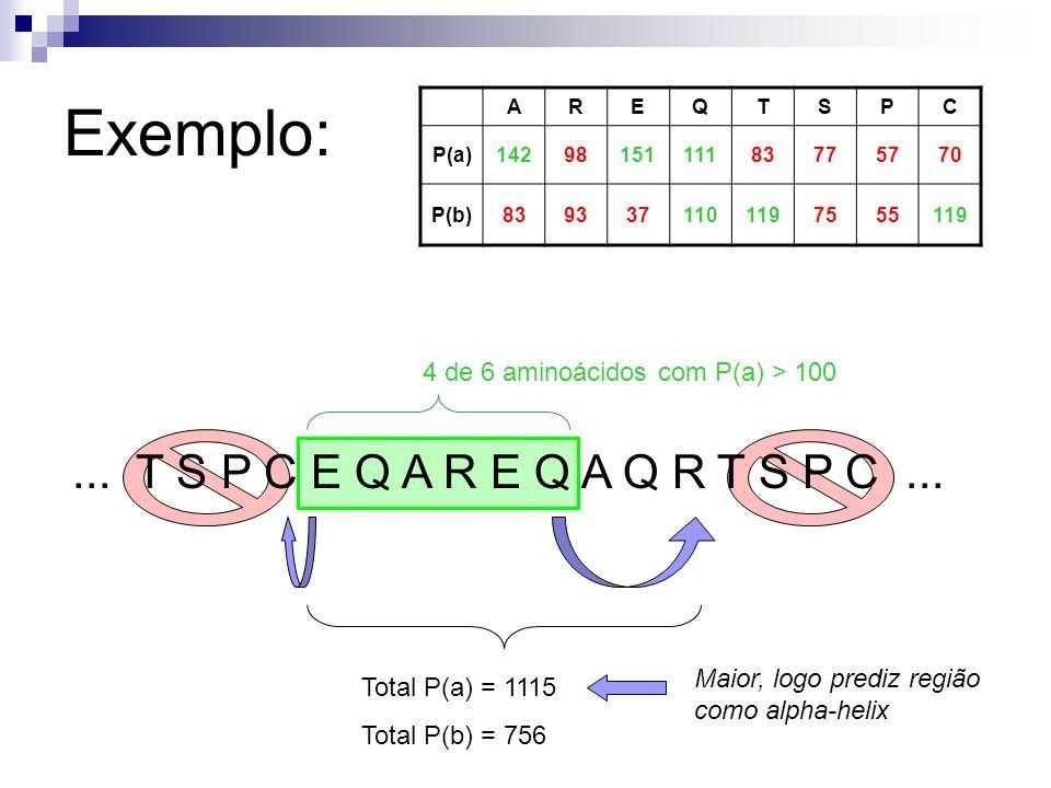 Exemplo: ... T S P C E Q A R E Q A Q R T S P C ...