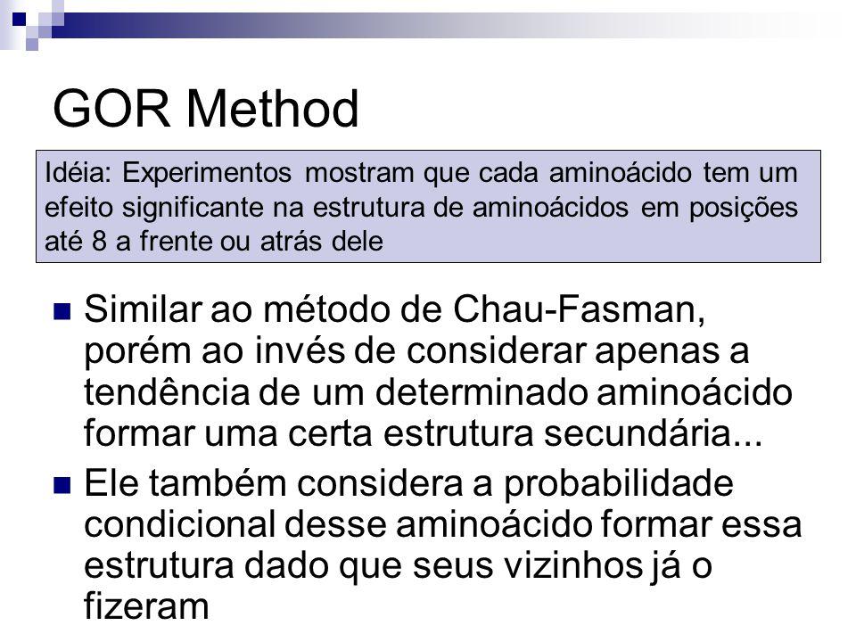 GOR Method