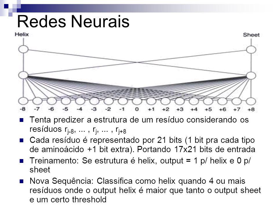 Redes Neurais Tenta predizer a estrutura de um resíduo considerando os resíduos rj-8, ... , rj, ... , rj+8.