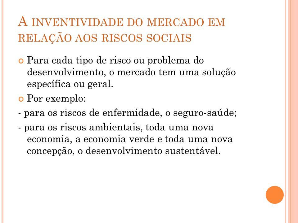 A inventividade do mercado em relação aos riscos sociais
