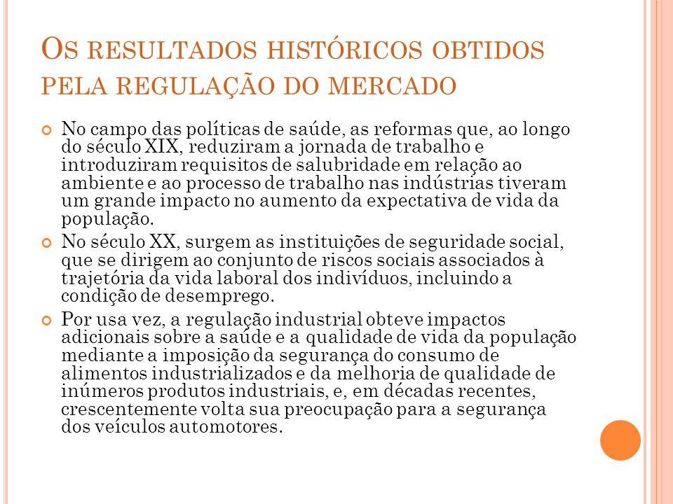 Os resultados históricos obtidos pela regulação do mercado