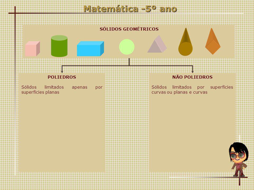 Matemática -5º ano SÓLIDOS GEOMÉTRICOS POLIEDROS