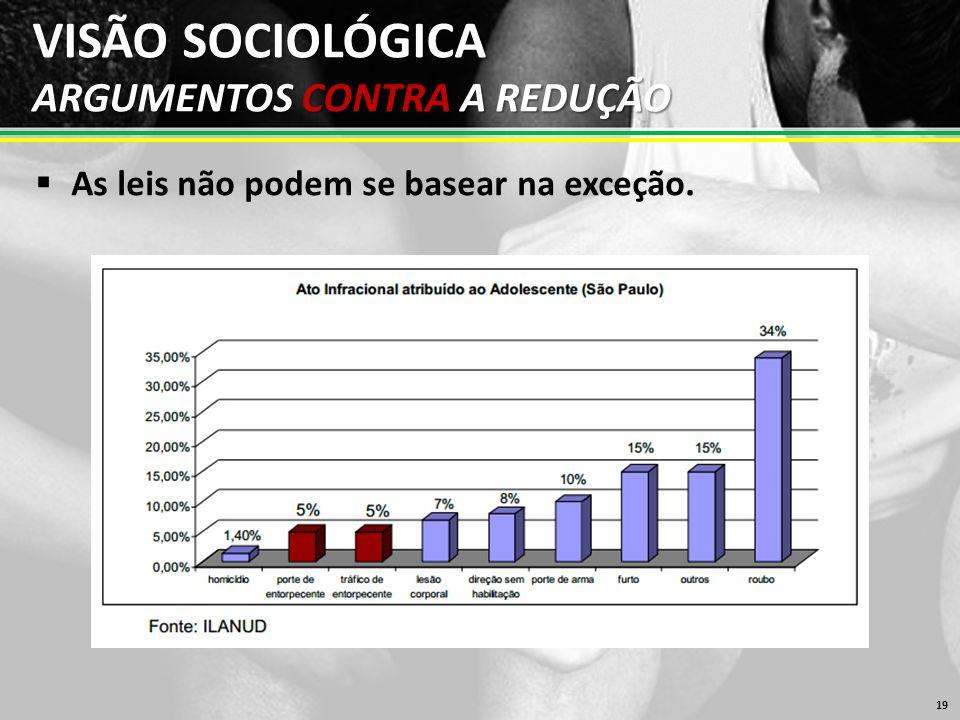 VISÃO SOCIOLÓGICA ARGUMENTOS CONTRA A REDUÇÃO
