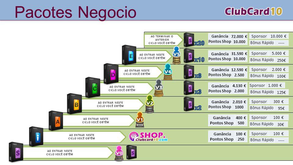 Pacotes Negocio t x20 x10 x8 x3 x2 72.000 € 10.000 Sponsor 10.000 €