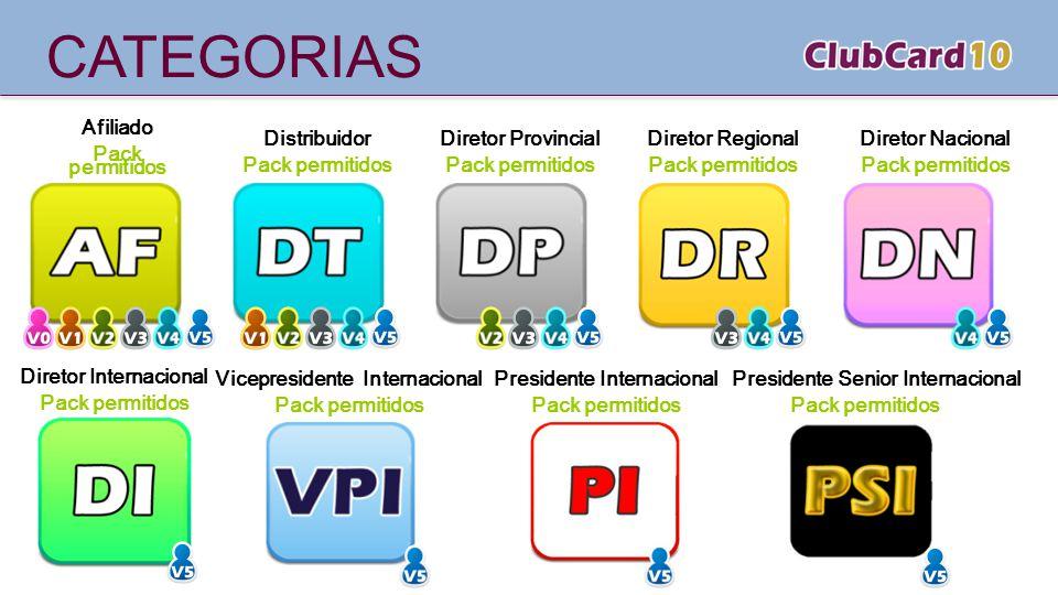 CATEGORIAS Afiliado Pack permitidos Distribuidor Pack permitidos