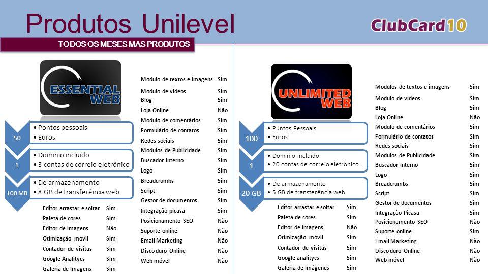 Produtos Unilevel TODOS OS MESES MAS PRODUTOS