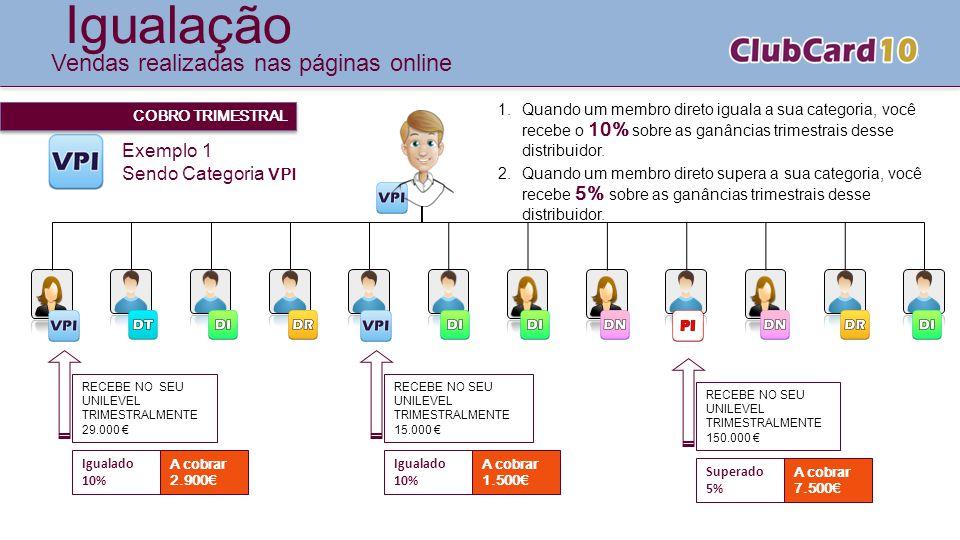 Igualação Vendas realizadas nas páginas online Exemplo 1