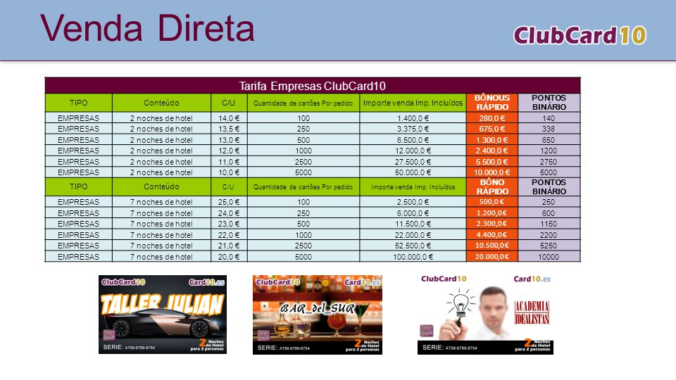 Venda Direta Tarifa Empresas ClubCard10 TIPO Conteúdo C/U