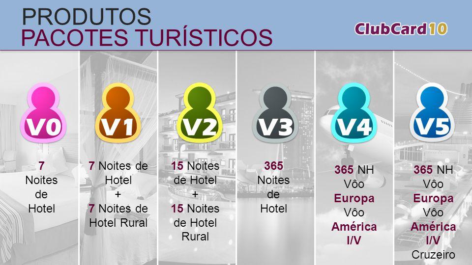 PRODUTOS PACOTES TURÍSTICOS 7 Noites de Hotel 7 Noites de Hotel +