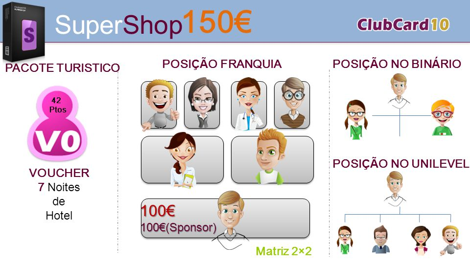 150€ SuperShop 100€ POSIÇÃO FRANQUIA POSIÇÃO NO BINÁRIO