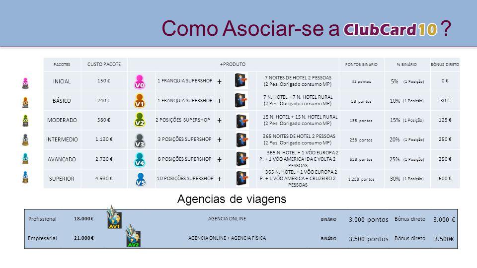 Como Asociar-se a Agencias de viagens + 3.000 pontos 3.000 €