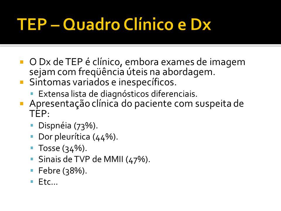 TEP – Quadro Clínico e Dx