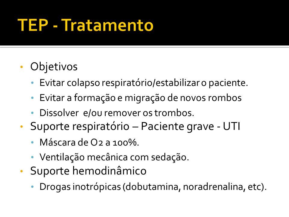 TEP - Tratamento Objetivos Suporte respiratório – Paciente grave - UTI