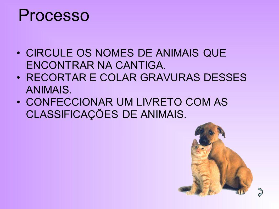 Processo CIRCULE OS NOMES DE ANIMAIS QUE ENCONTRAR NA CANTIGA.