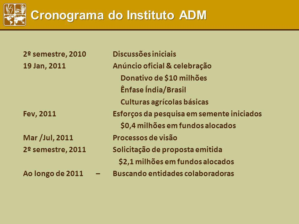 Cronograma do Instituto ADM