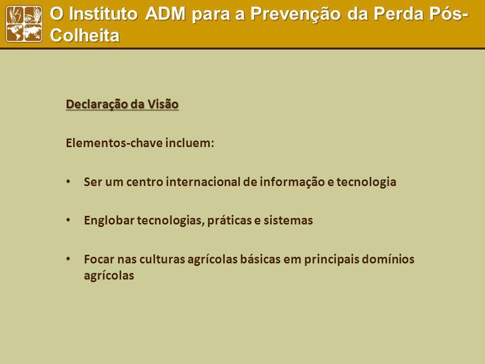 O Instituto ADM para a Prevenção da Perda Pós-Colheita