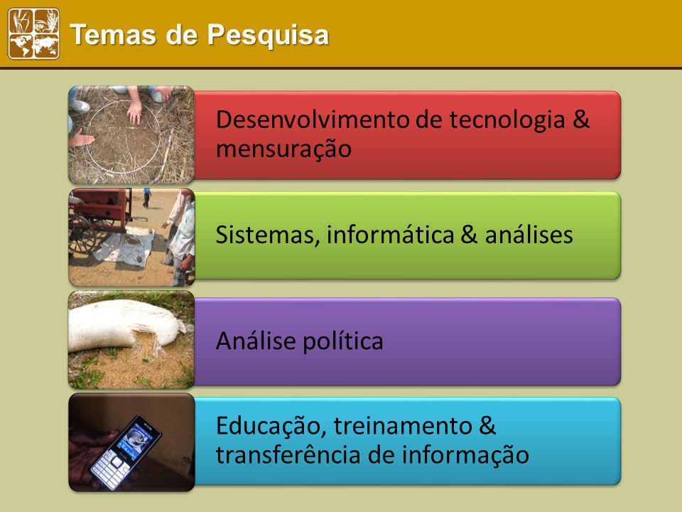 Temas de Pesquisa Desenvolvimento de tecnologia & mensuração