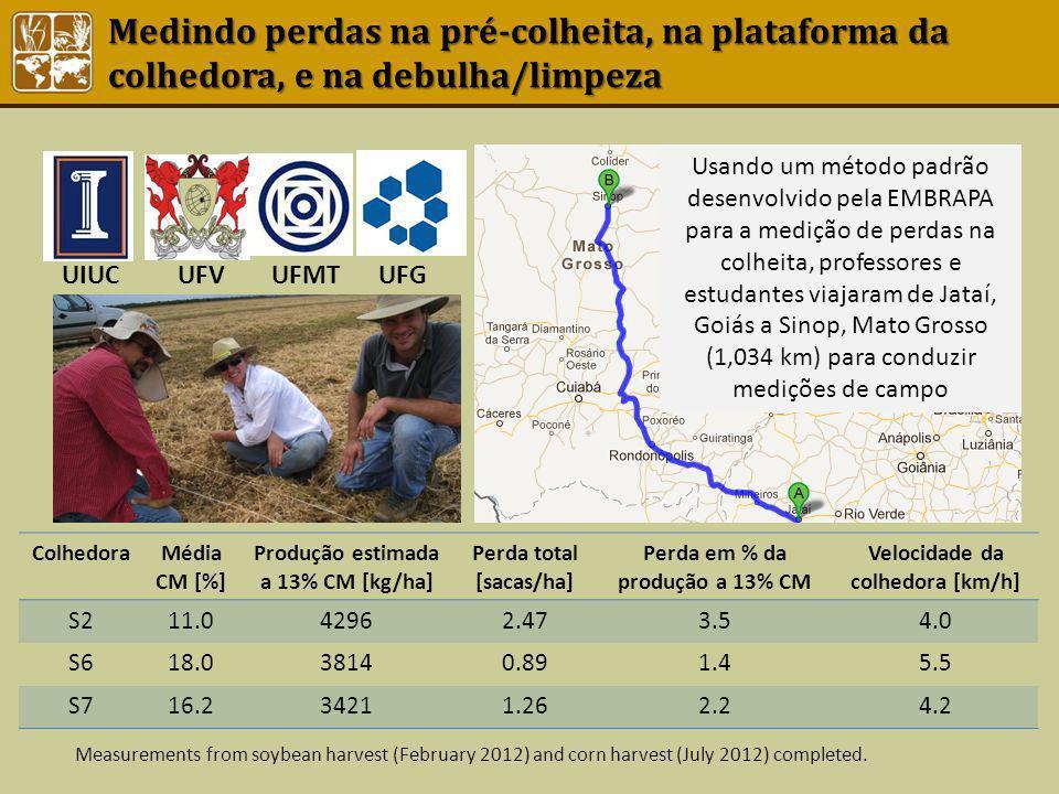 Medindo perdas na pré-colheita, na plataforma da colhedora, e na debulha/limpeza