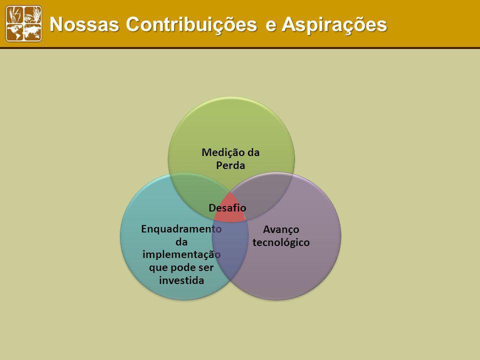 Nossas Contribuições e Aspirações