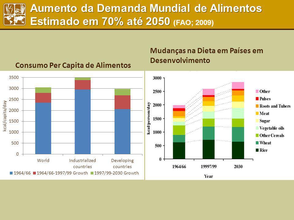 Aumento da Demanda Mundial de Alimentos Estimado em 70% até 2050 (FAO; 2009)