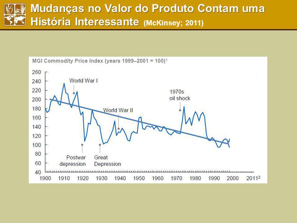 Mudanças no Valor do Produto Contam uma História Interessante (McKinsey; 2011)
