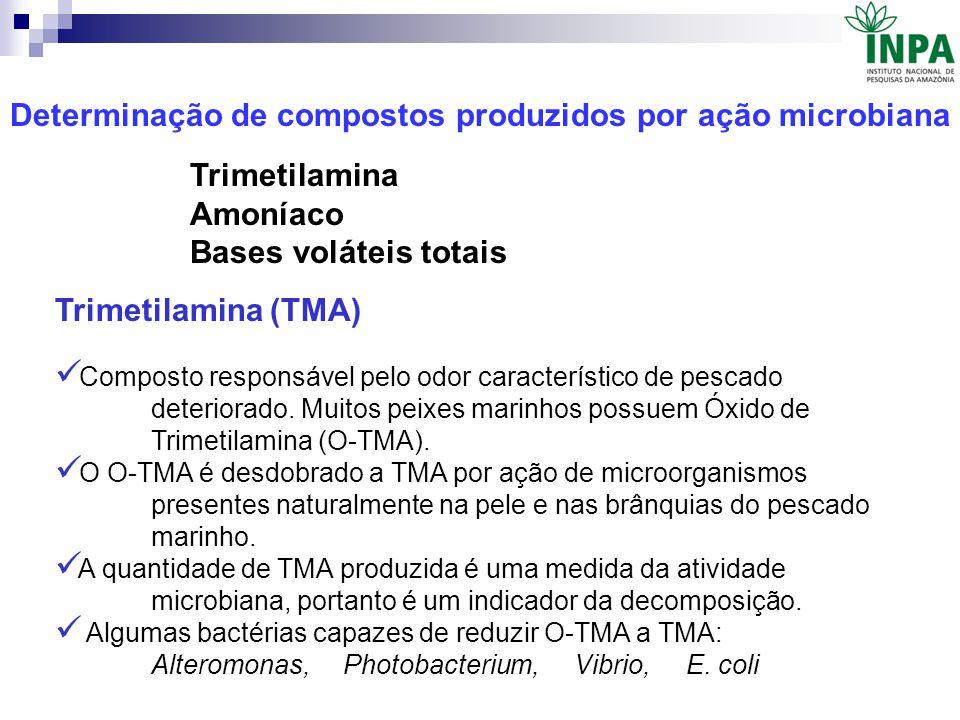 Determinação de compostos produzidos por ação microbiana