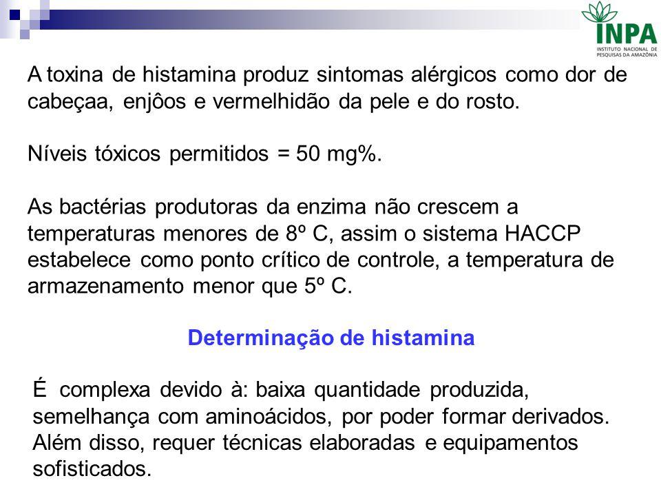 A toxina de histamina produz sintomas alérgicos como dor de cabeçaa, enjôos e vermelhidão da pele e do rosto.