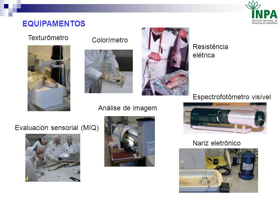 EQUIPAMENTOS Texturômetro Colorímetro Resistência elétrica