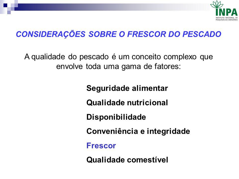 CONSIDERAÇÕES SOBRE O FRESCOR DO PESCADO
