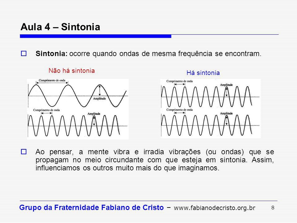 Aula 4 – Sintonia Sintonia: ocorre quando ondas de mesma frequência se encontram.