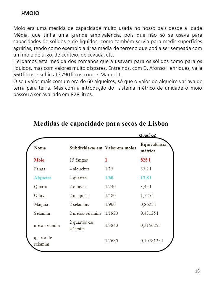 Medidas de capacidade para secos de Lisboa