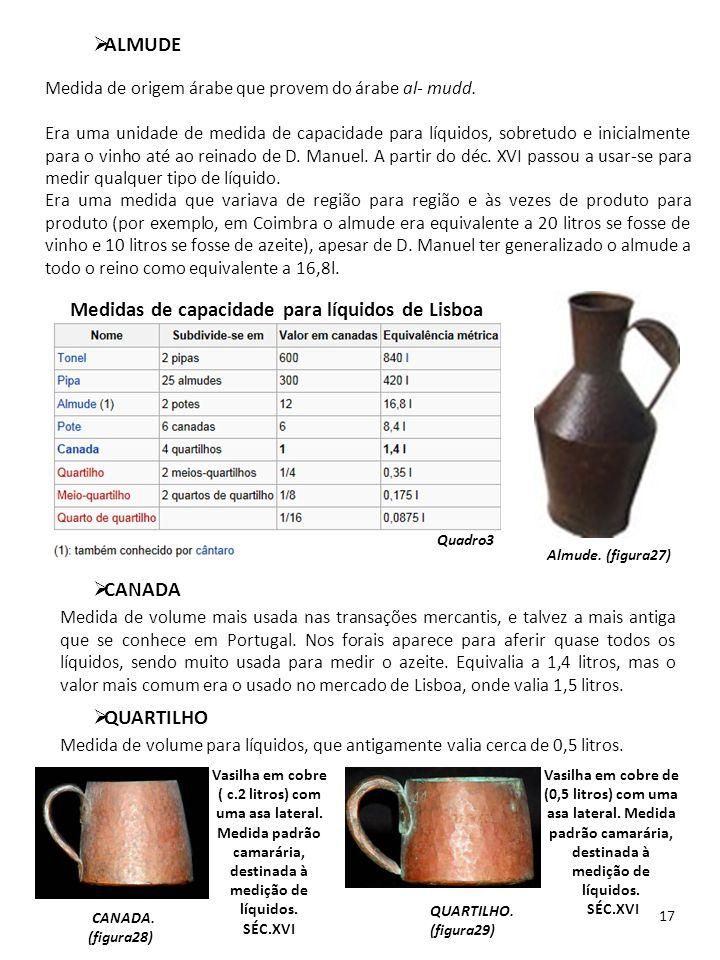 Medidas de capacidade para líquidos de Lisboa