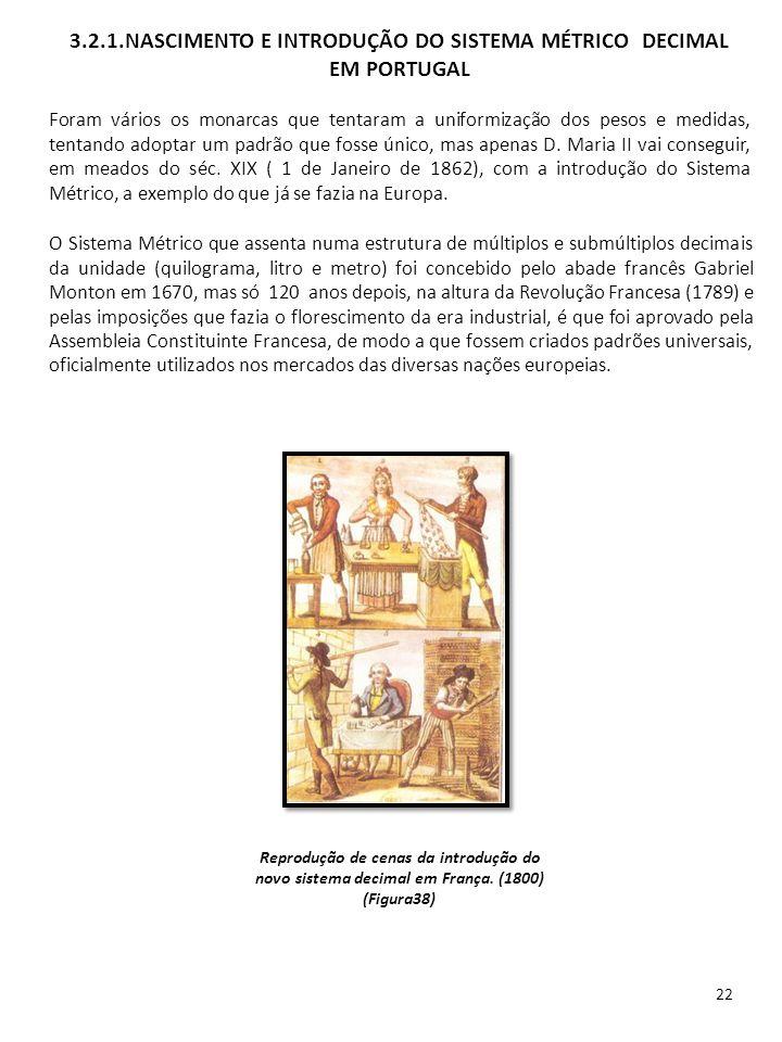 3.2.1.NASCIMENTO E INTRODUÇÃO DO SISTEMA MÉTRICO DECIMAL EM PORTUGAL