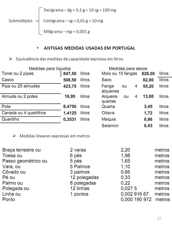 ANTIGAS MEDIDAS USADAS EM PORTUGAL