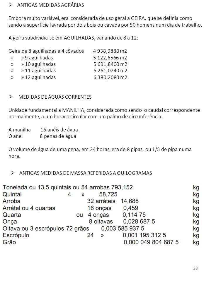 ANTIGAS MEDIDAS AGRÁRIAS