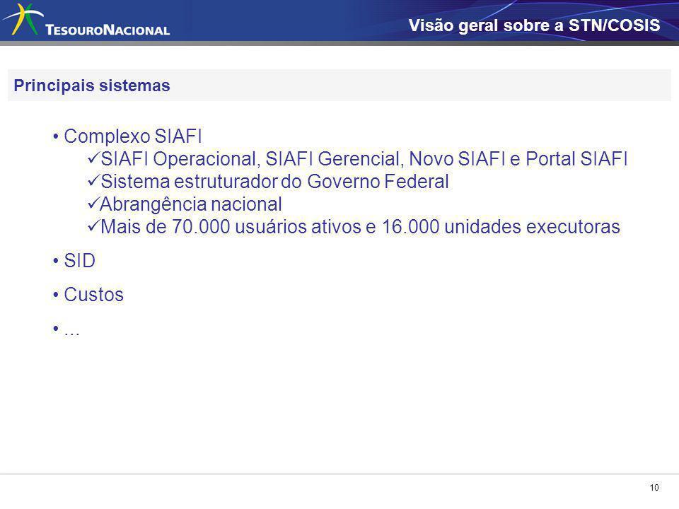 SIAFI Operacional, SIAFI Gerencial, Novo SIAFI e Portal SIAFI
