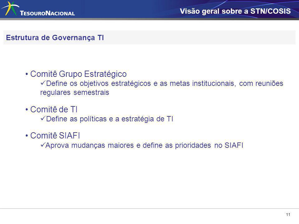 Comitê Grupo Estratégico