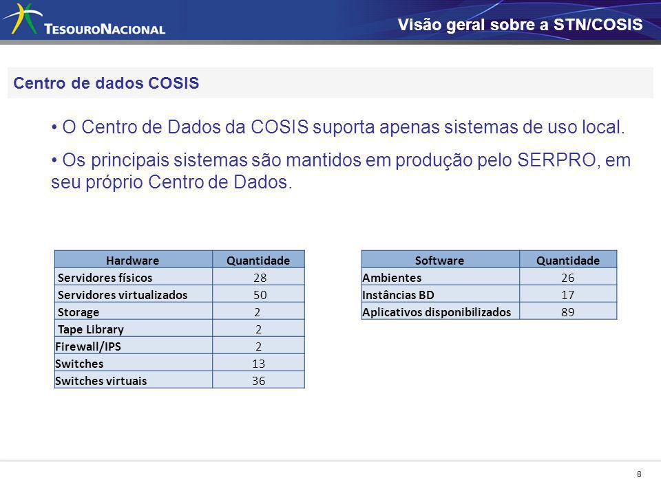 O Centro de Dados da COSIS suporta apenas sistemas de uso local.