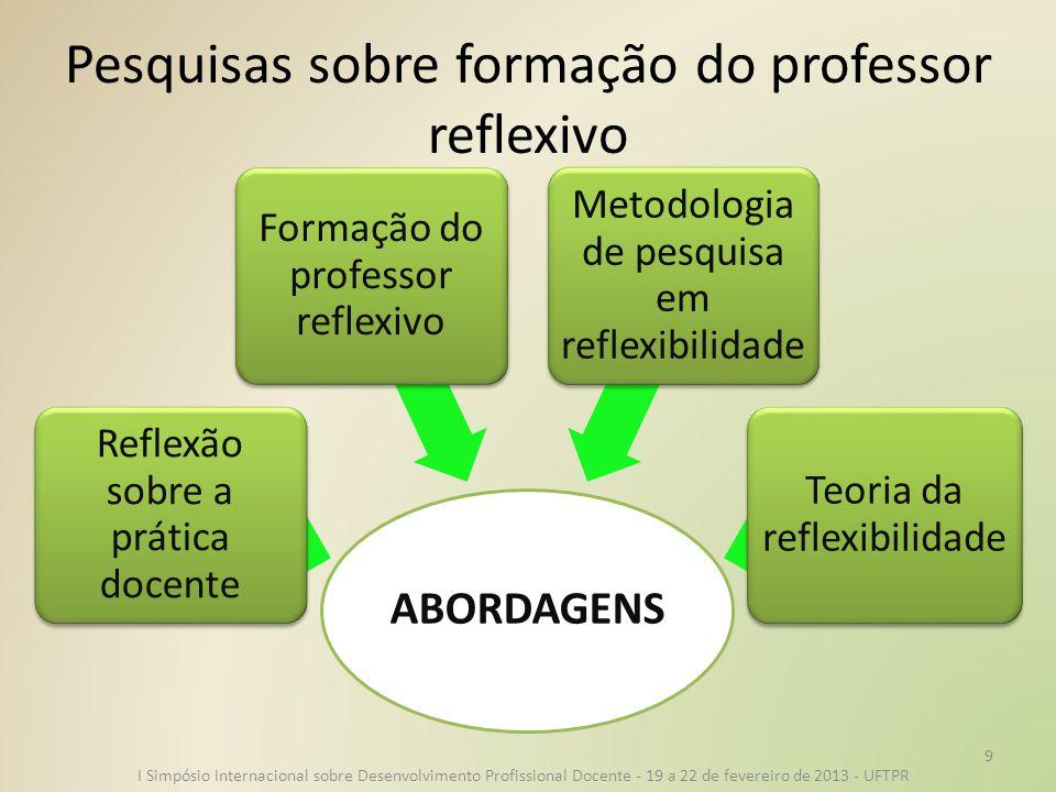 Pesquisas sobre formação do professor reflexivo