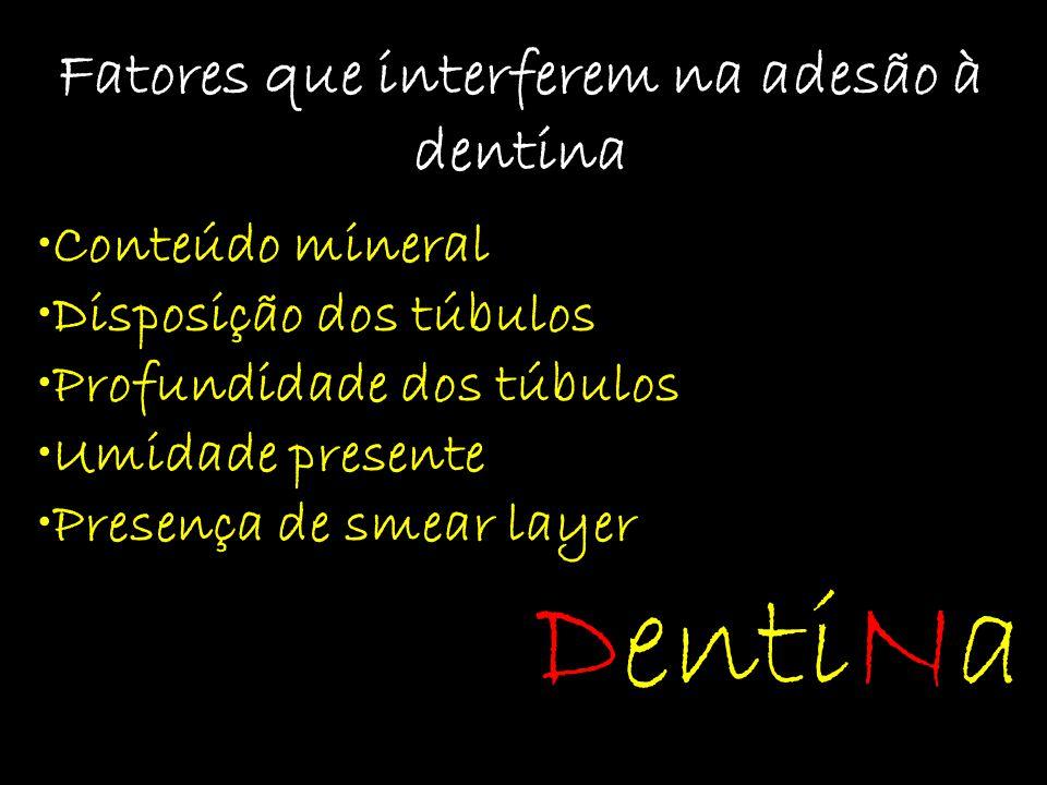 Fatores que interferem na adesão à dentina