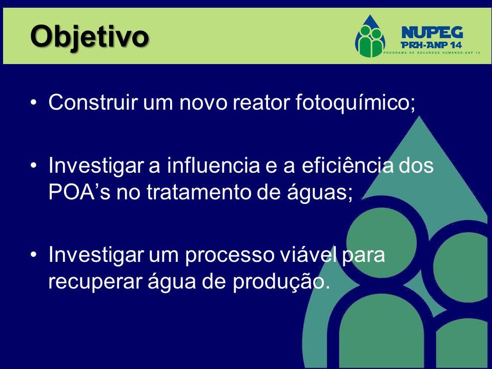 Objetivo Construir um novo reator fotoquímico;