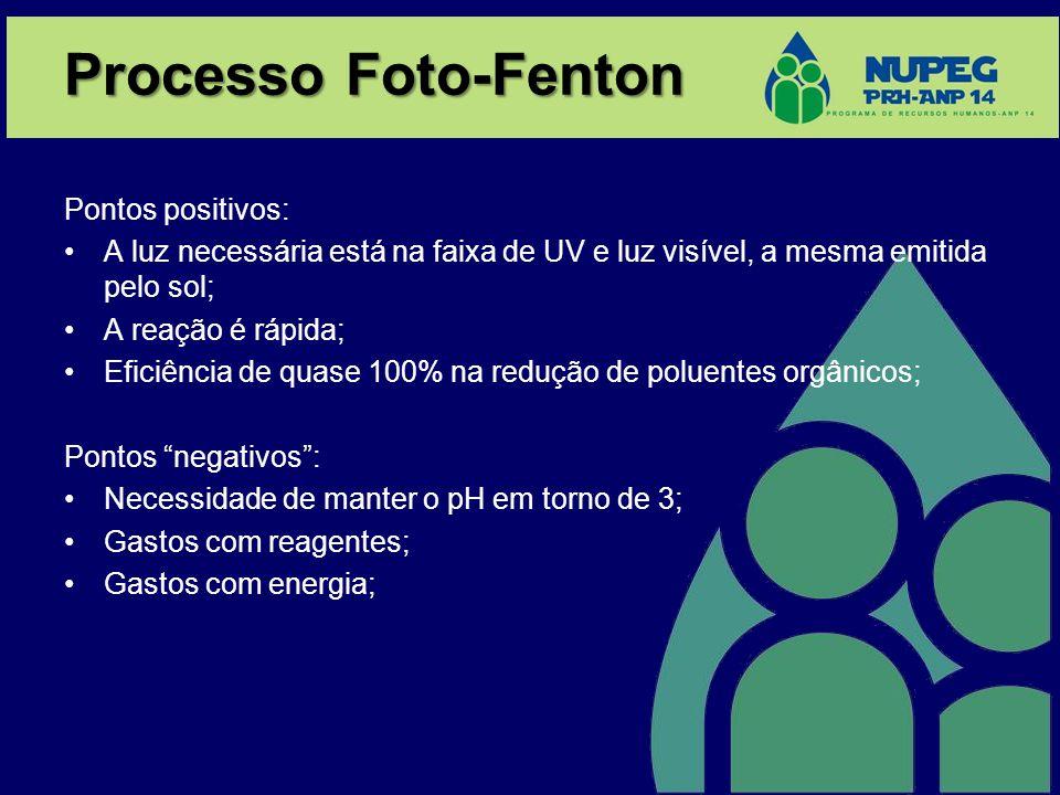 Processo Foto-Fenton Pontos positivos: