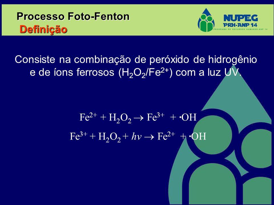 Processo Foto-Fenton Definição