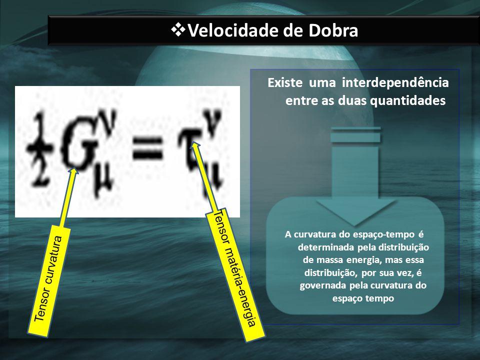 Velocidade de Dobra Existe uma interdependência entre as duas quantidades.